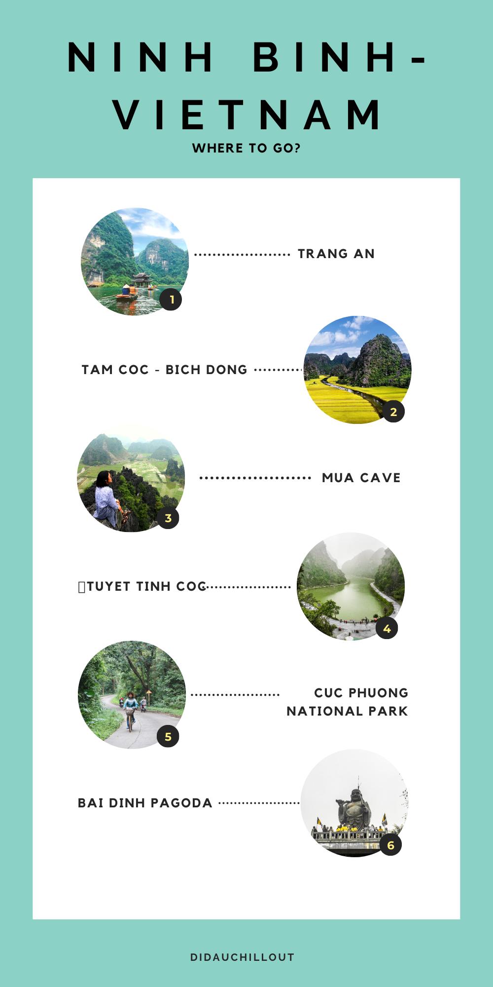 Top địa danh ở Ninh Bình